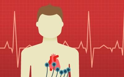 Novel blood test may help you measure your heart health